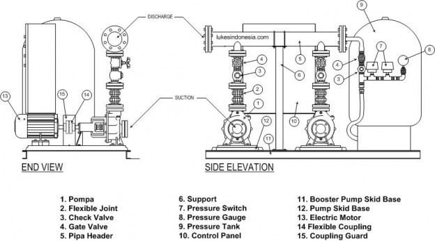 wiring diagram panel pompa booster wiring image index of wp content uploads 2014 09 on wiring diagram panel pompa booster
